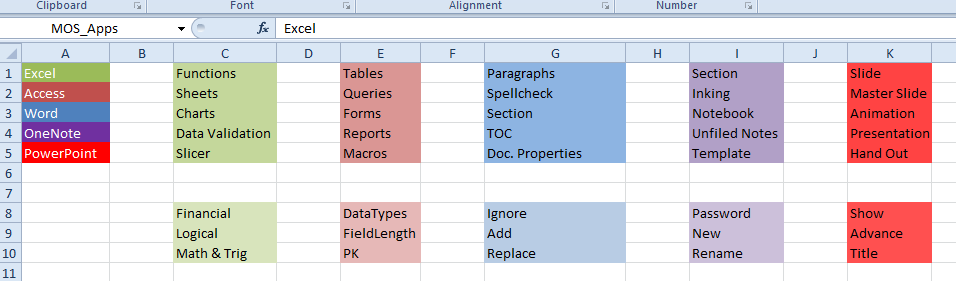 Cascading Combo Boxes in Excel (Part II) | The Office Corner