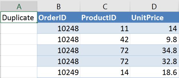 Find_duplicates_III